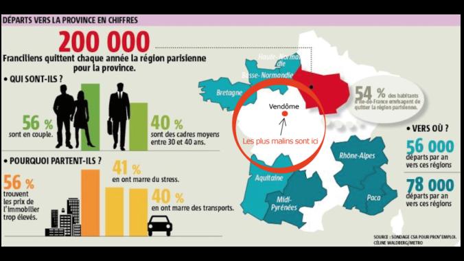 infographie-province-de-paris-a-vendome